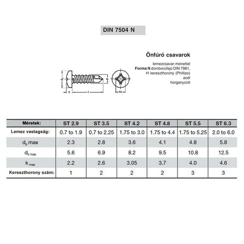 LEMEZCSAVAR ÖNFÚR.DFKH D4.2*16 DIN 7504/N HG. FÚRÁSTELJ: 3mm