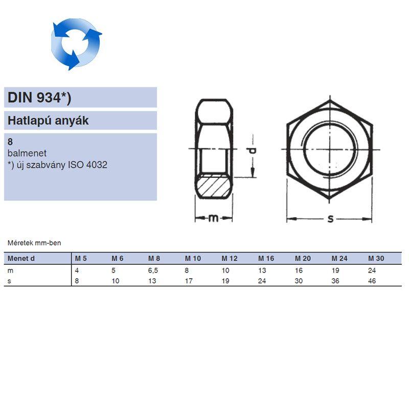 BALOS ANYA M05 /8/ DIN 934-8 HG. IMPORT ANYACSAVAR
