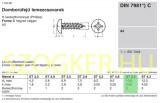 LEMEZCSAVAR DFKH D5.5*13 DIN 7981 A2 PH INOX  LEMEZCSAVAR